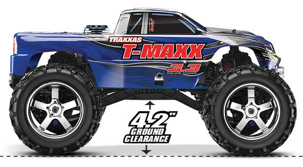 t maxx 3.3